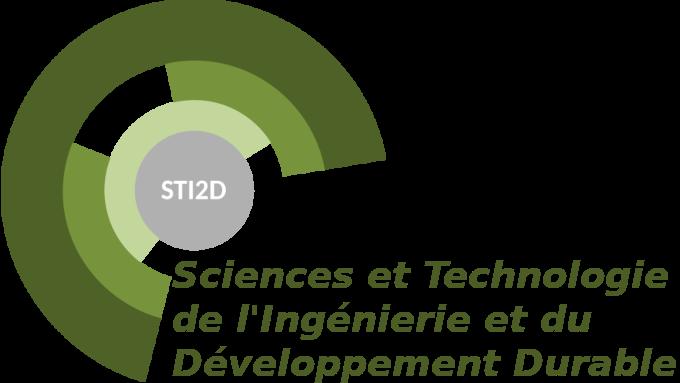Logo STI2D